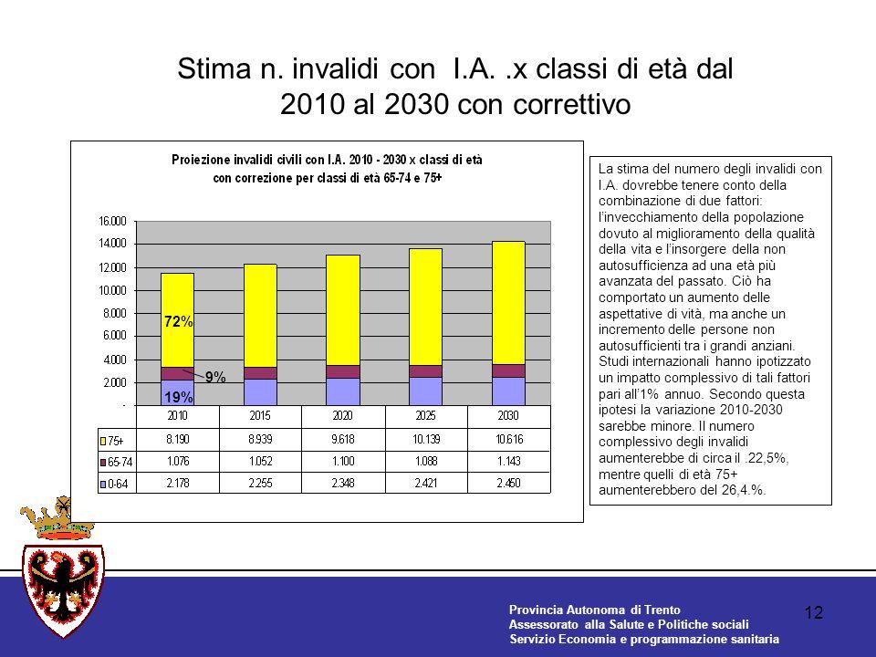 Provincia Autonoma di Trento Assessorato alla Salute e Politiche sociali Servizio Economia e programmazione sanitaria 12 Stima n.