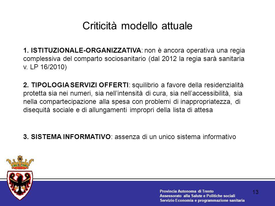Provincia Autonoma di Trento Assessorato alla Salute e Politiche sociali Servizio Economia e programmazione sanitaria 13 Criticità modello attuale 2.