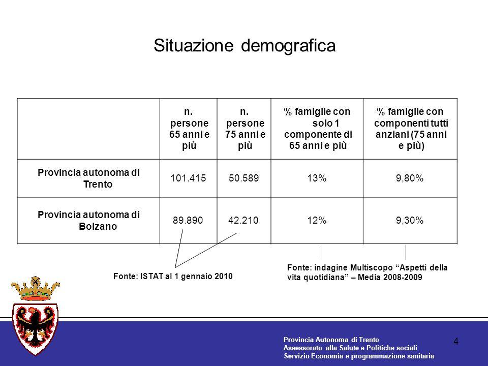 Provincia Autonoma di Trento Assessorato alla Salute e Politiche sociali Servizio Economia e programmazione sanitaria 15 3.