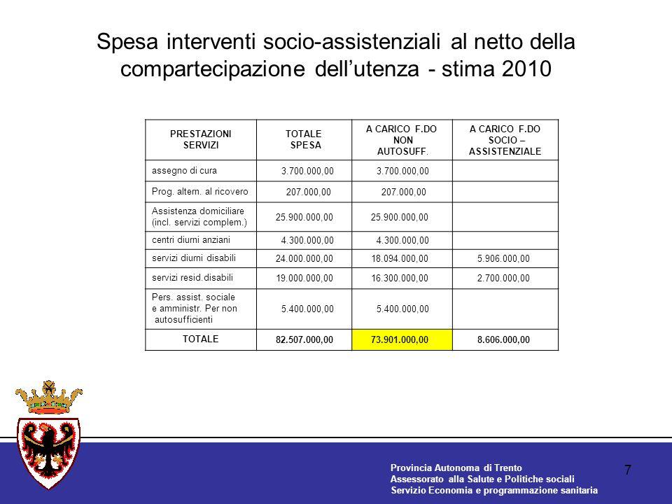 Provincia Autonoma di Trento Assessorato alla Salute e Politiche sociali Servizio Economia e programmazione sanitaria 7 Spesa interventi socio-assistenziali al netto della compartecipazione dellutenza - stima 2010 PRESTAZIONI SERVIZI TOTALE SPESA A CARICO F.DO NON AUTOSUFF.