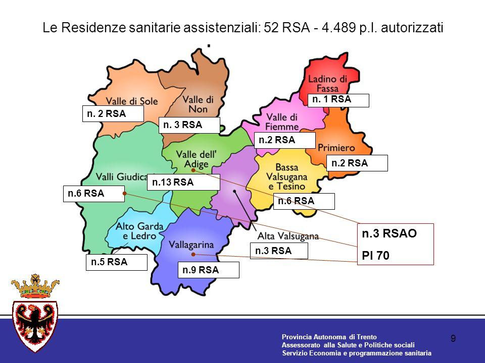 Provincia Autonoma di Trento Assessorato alla Salute e Politiche sociali Servizio Economia e programmazione sanitaria 9 Le Residenze sanitarie assistenziali: 52 RSA - 4.489 p.l.