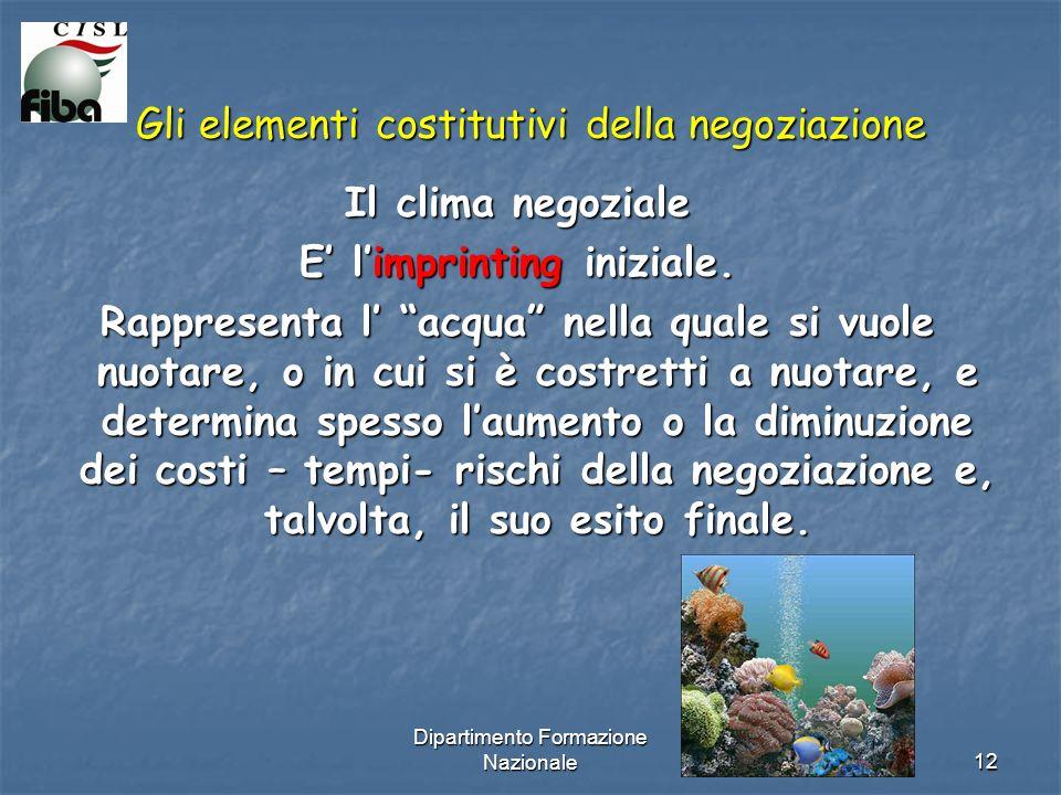 Dipartimento Formazione Nazionale12 Gli elementi costitutivi della negoziazione Il clima negoziale E limprinting iniziale.