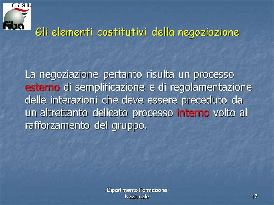 Dipartimento Formazione Nazionale17 Gli elementi costitutivi della negoziazione La negoziazione pertanto risulta un processo esterno di semplificazione e di regolamentazione delle interazioni che deve essere preceduto da un altrettanto delicato processo interno volto al rafforzamento del gruppo.
