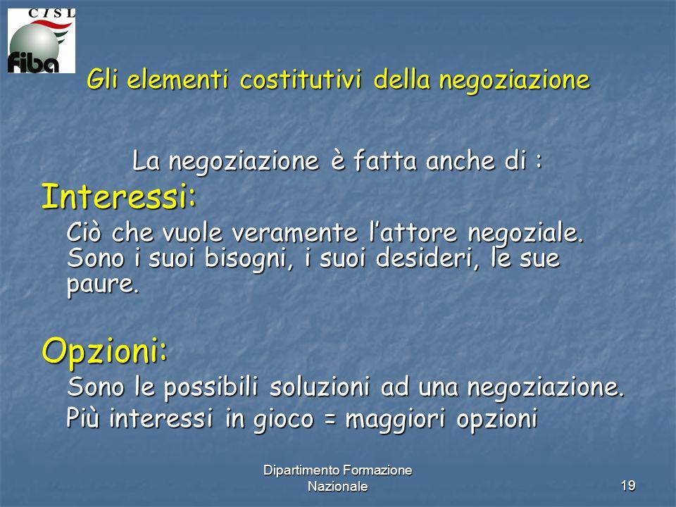 Dipartimento Formazione Nazionale19 Gli elementi costitutivi della negoziazione La negoziazione è fatta anche di : Interessi: Ciò che vuole veramente lattore negoziale.