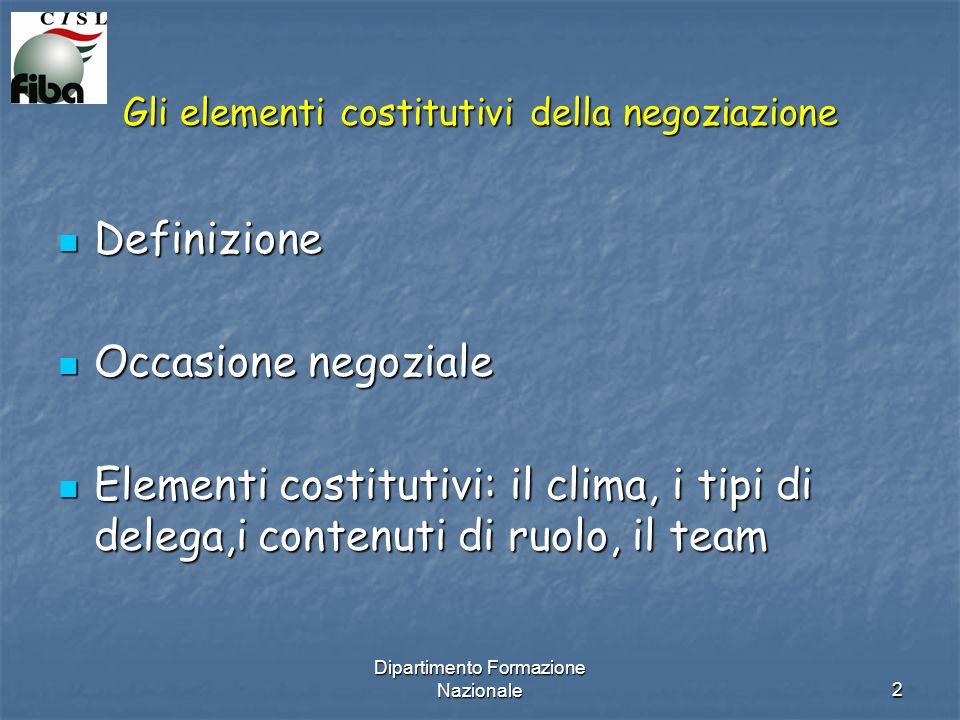 Dipartimento Formazione Nazionale2 Gli elementi costitutivi della negoziazione Definizione Definizione Occasione negoziale Occasione negoziale Elementi costitutivi: il clima, i tipi di delega,i contenuti di ruolo, il team Elementi costitutivi: il clima, i tipi di delega,i contenuti di ruolo, il team