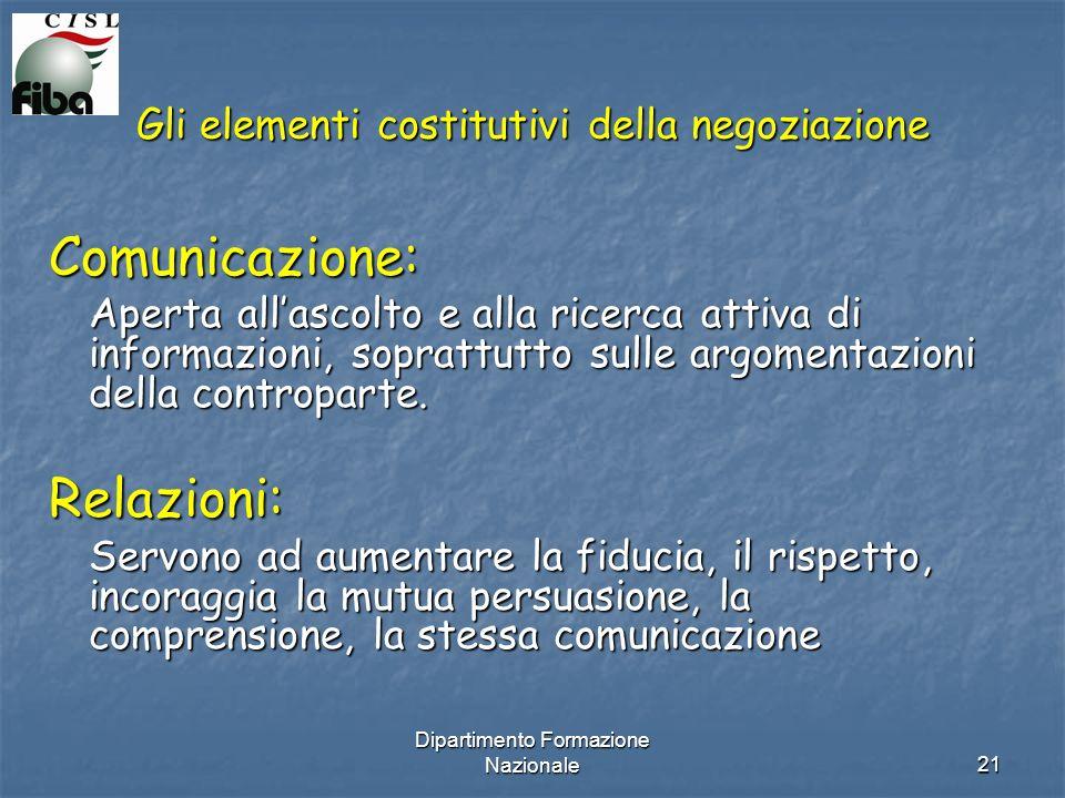 Dipartimento Formazione Nazionale21 Gli elementi costitutivi della negoziazione Comunicazione: Aperta allascolto e alla ricerca attiva di informazioni, soprattutto sulle argomentazioni della controparte.