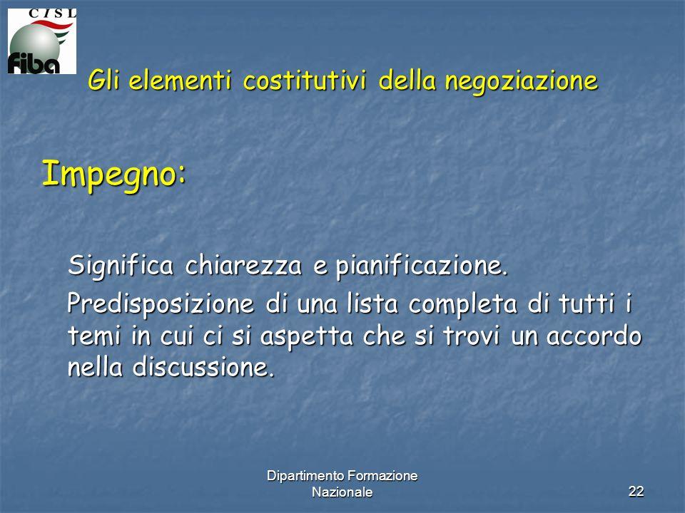 Dipartimento Formazione Nazionale22 Gli elementi costitutivi della negoziazione Impegno: Significa chiarezza e pianificazione.