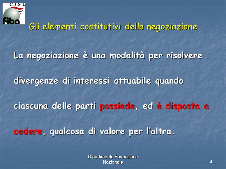 Dipartimento Formazione Nazionale4 Gli elementi costitutivi della negoziazione La negoziazione è una modalità per risolvere divergenze di interessi attuabile quando ciascuna delle parti possiede, ed è disposta a cedere, qualcosa di valore per laltra.