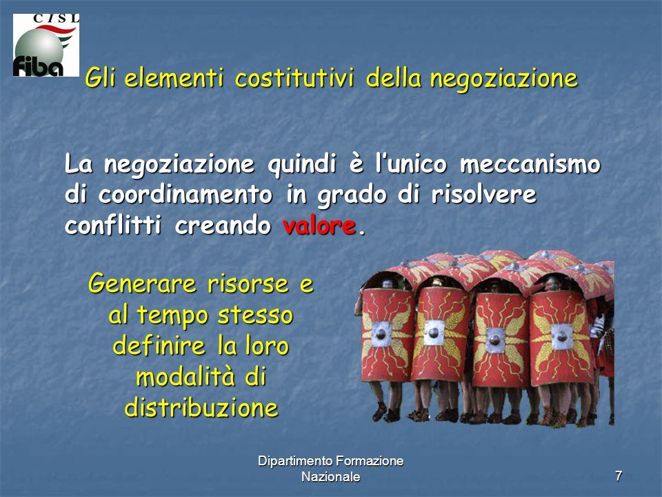 Dipartimento Formazione Nazionale7 Gli elementi costitutivi della negoziazione La negoziazione quindi è lunico meccanismo di coordinamento in grado di risolvere conflitti creando valore.