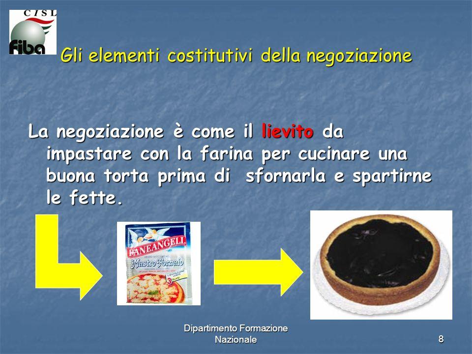 Dipartimento Formazione Nazionale8 Gli elementi costitutivi della negoziazione La negoziazione è come il lievito da impastare con la farina per cucinare una buona torta prima di sfornarla e spartirne le fette.