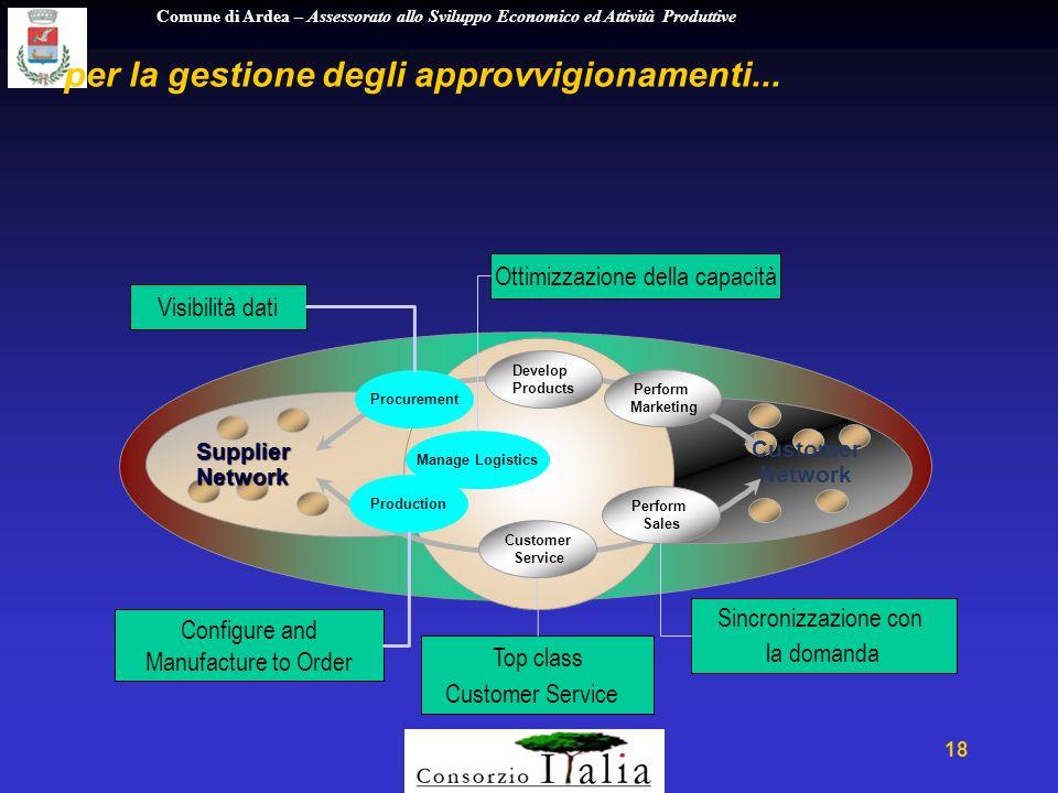 Comune di Ardea – Assessorato allo Sviluppo Economico ed Attività Produttive 18 per la gestione degli approvvigionamenti...
