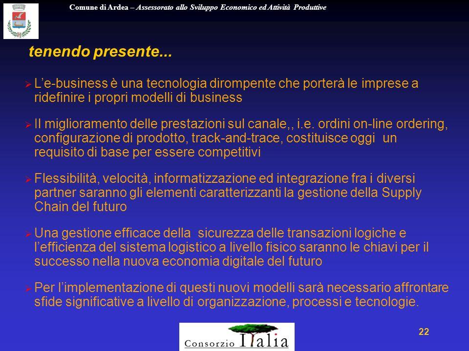 Comune di Ardea – Assessorato allo Sviluppo Economico ed Attività Produttive 22 tenendo presente...