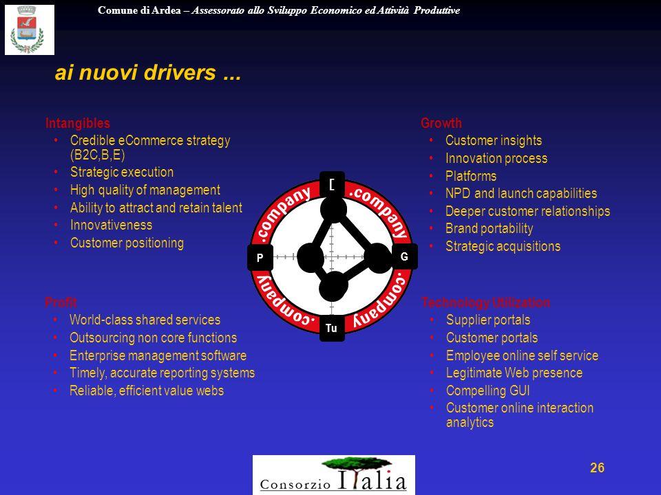 Comune di Ardea – Assessorato allo Sviluppo Economico ed Attività Produttive 26 ai nuovi drivers...