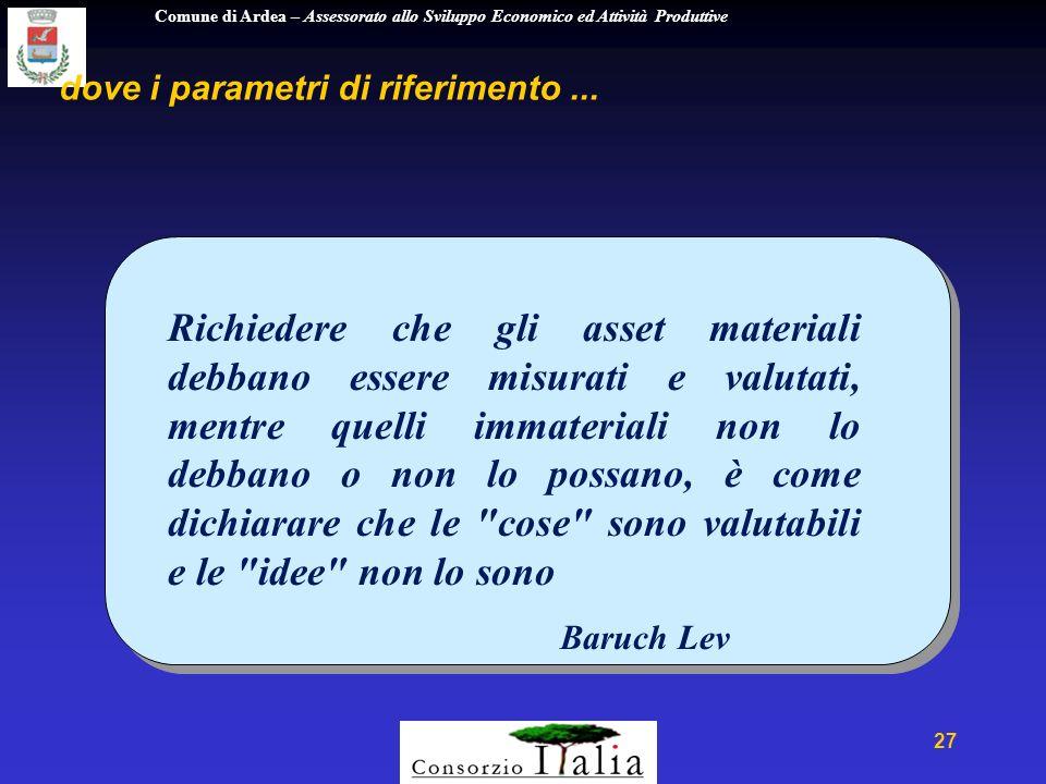 Comune di Ardea – Assessorato allo Sviluppo Economico ed Attività Produttive 27 dove i parametri di riferimento...