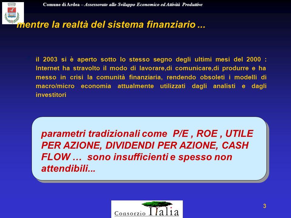 Comune di Ardea – Assessorato allo Sviluppo Economico ed Attività Produttive 3 mentre la realtà del sistema finanziario...