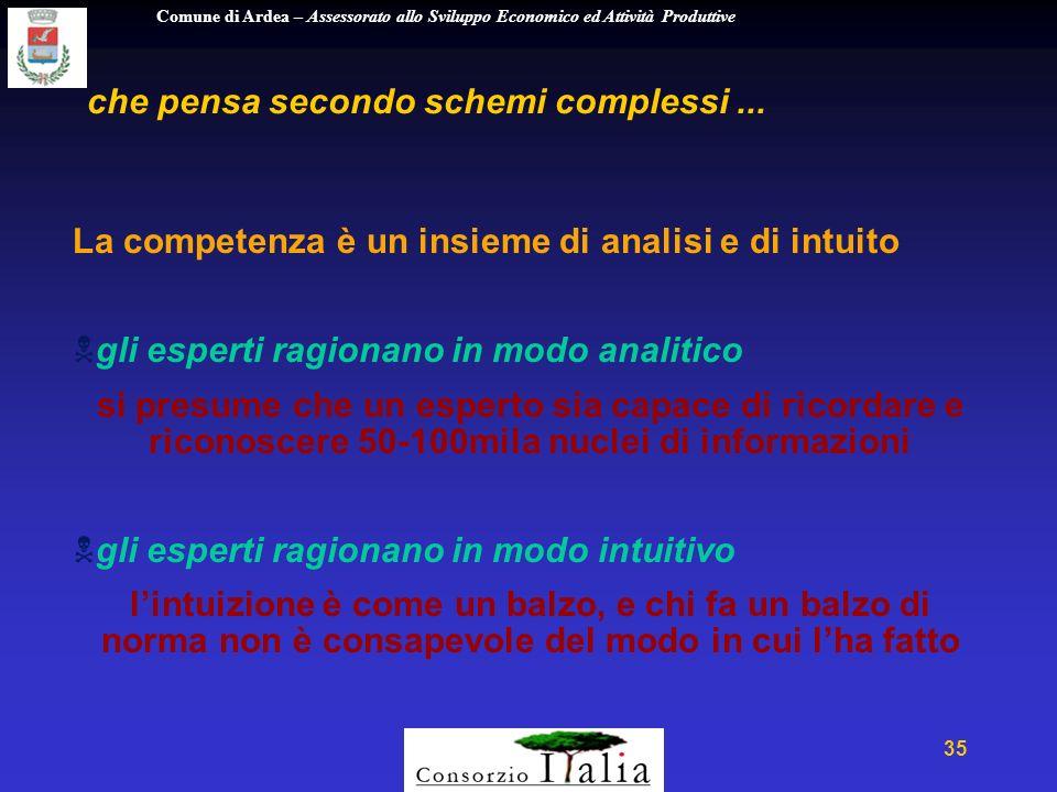 Comune di Ardea – Assessorato allo Sviluppo Economico ed Attività Produttive 35 che pensa secondo schemi complessi...