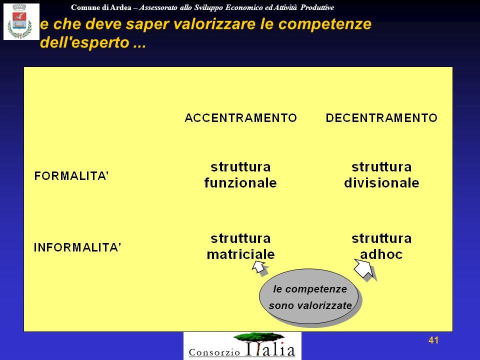 Comune di Ardea – Assessorato allo Sviluppo Economico ed Attività Produttive 41 e che deve saper valorizzare le competenze dell esperto...