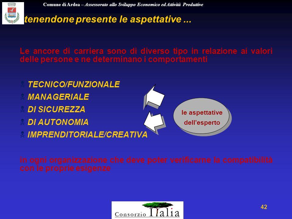 Comune di Ardea – Assessorato allo Sviluppo Economico ed Attività Produttive 42 tenendone presente le aspettative...