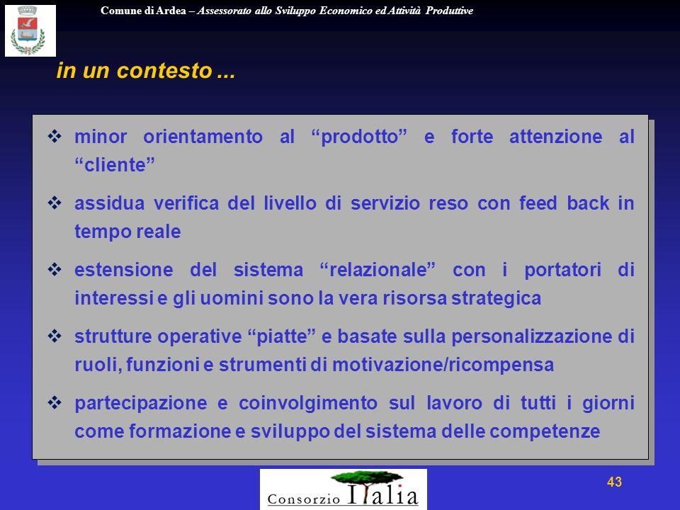 Comune di Ardea – Assessorato allo Sviluppo Economico ed Attività Produttive 43 in un contesto...