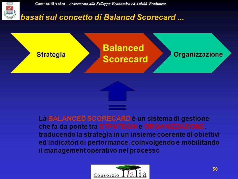 Comune di Ardea – Assessorato allo Sviluppo Economico ed Attività Produttive 50 Strategia Organizzazione Balanced Scorecard La BALANCED SCORECARD è un sistema di gestione che fa da ponte tra STRATEGIA e ORGANIZZAZIONE, traducendo la strategia in un insieme coerente di obiettivi ed indicatori di performance, coinvolgendo e mobilitando il management operativo nel processo basati sul concetto di Balancd Scorecard...