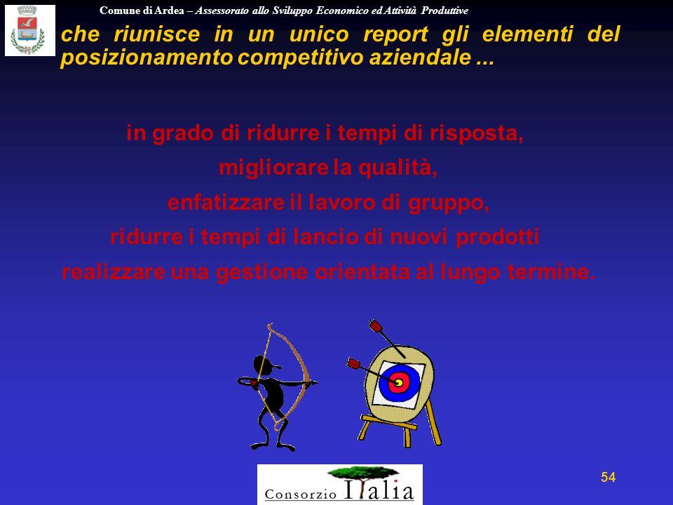 Comune di Ardea – Assessorato allo Sviluppo Economico ed Attività Produttive 54 che riunisce in un unico report gli elementi del posizionamento competitivo aziendale...