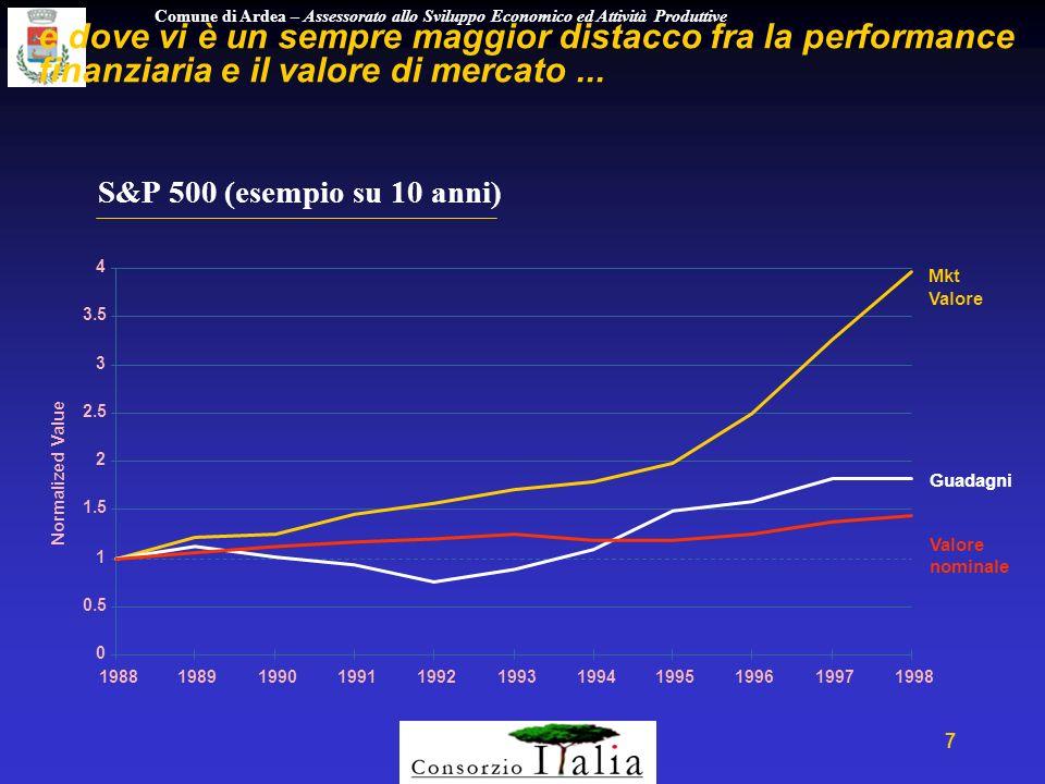 Comune di Ardea – Assessorato allo Sviluppo Economico ed Attività Produttive 28 invece di misurare quello che è tradizionalmente misurabile...