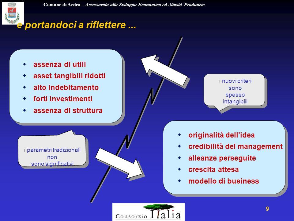 Comune di Ardea – Assessorato allo Sviluppo Economico ed Attività Produttive 20 e modificando i parametri tradizionali dei sistemi gestionali...