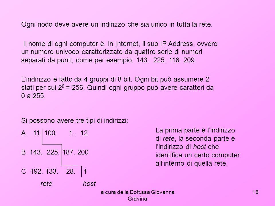 a cura della Dott.ssa Giovanna Gravina 18 Ogni nodo deve avere un indirizzo che sia unico in tutta la rete.