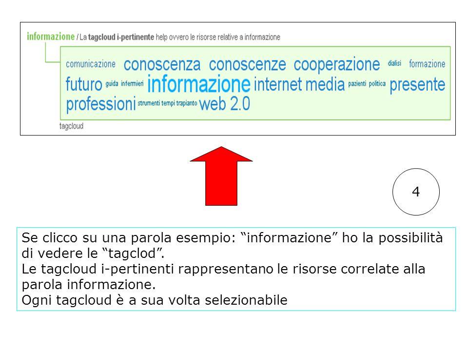 Se clicco su una parola esempio: informazione ho la possibilità di vedere le tagclod.