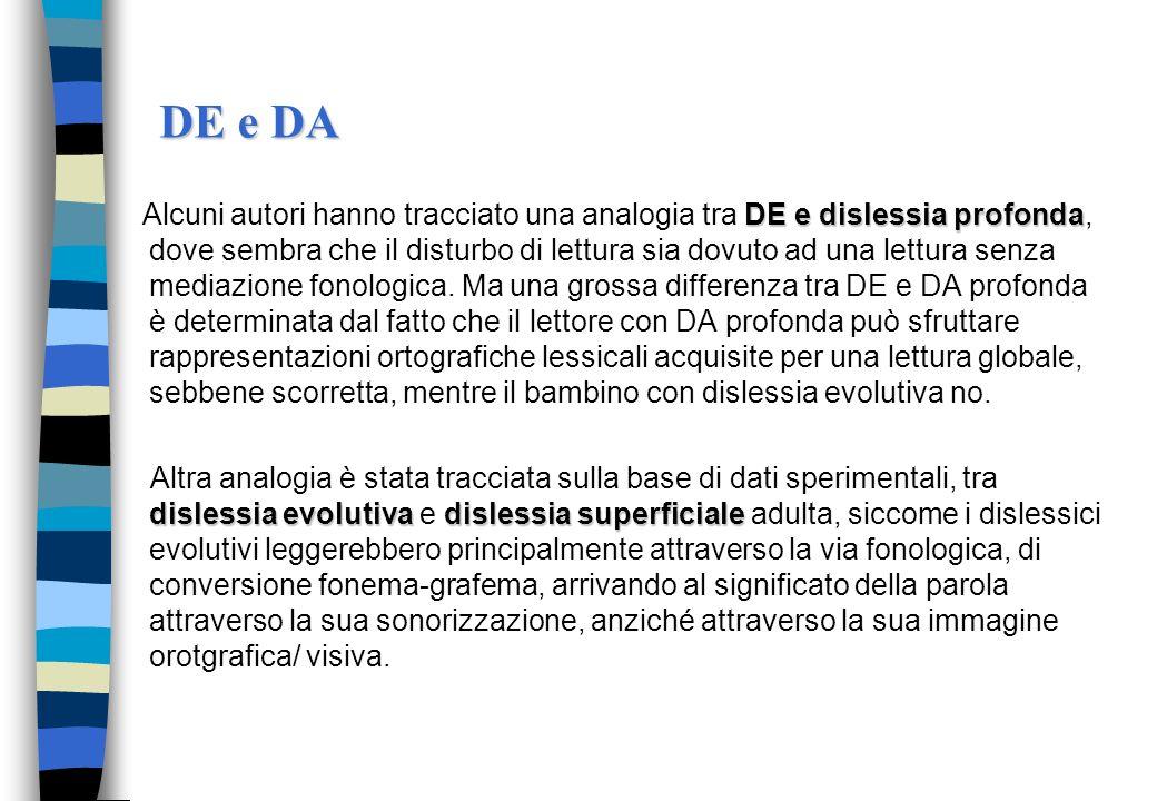 Esempi di errori in lettura di dislessici evolutivi SOSTITUZIONI (PIU FREQUENTI) valo-salo bileggio-dileggio dorso-borso lona-lano forma-forza botto-b