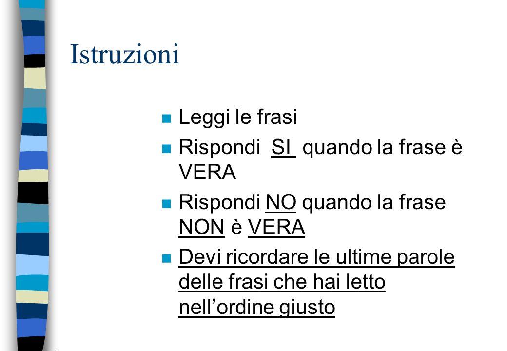 Reading Span Test Arfé, Cassin & Sicoli