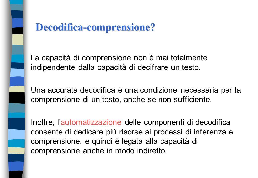 FOGLIO CODIFICA D1) …………………… 2) …………………… 3) …………………… 4) …………………… 5) ……………………