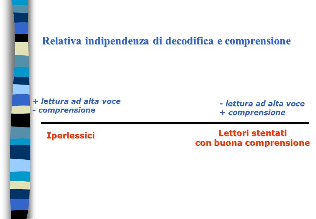 Decodifica-comprensione? La capacità di comprensione non è mai totalmente indipendente dalla capacità di decifrare un testo. Una accurata decodifica è