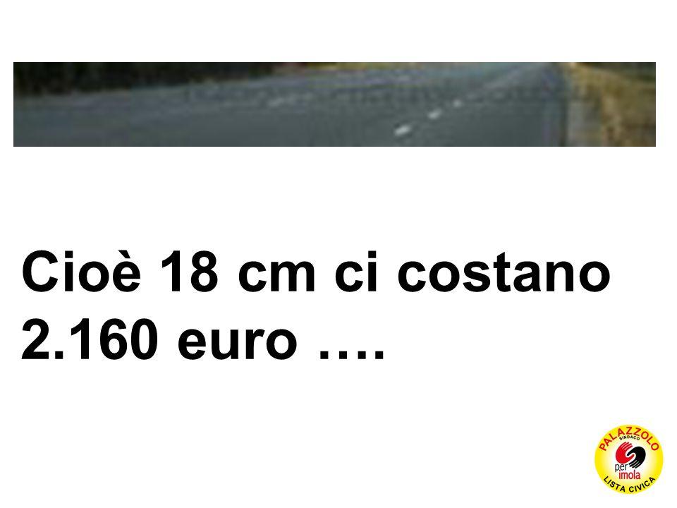 ad Imola ci sono 2.500 metri di strada che ci costano 30.000.000 euro……