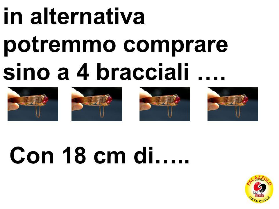 Cioè 18 cm ci costano 2.160 euro ….