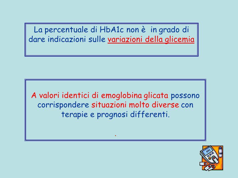 A valori identici di emoglobina glicata possono corrispondere situazioni molto diverse con terapie e prognosi differenti.. La percentuale di HbA1c non