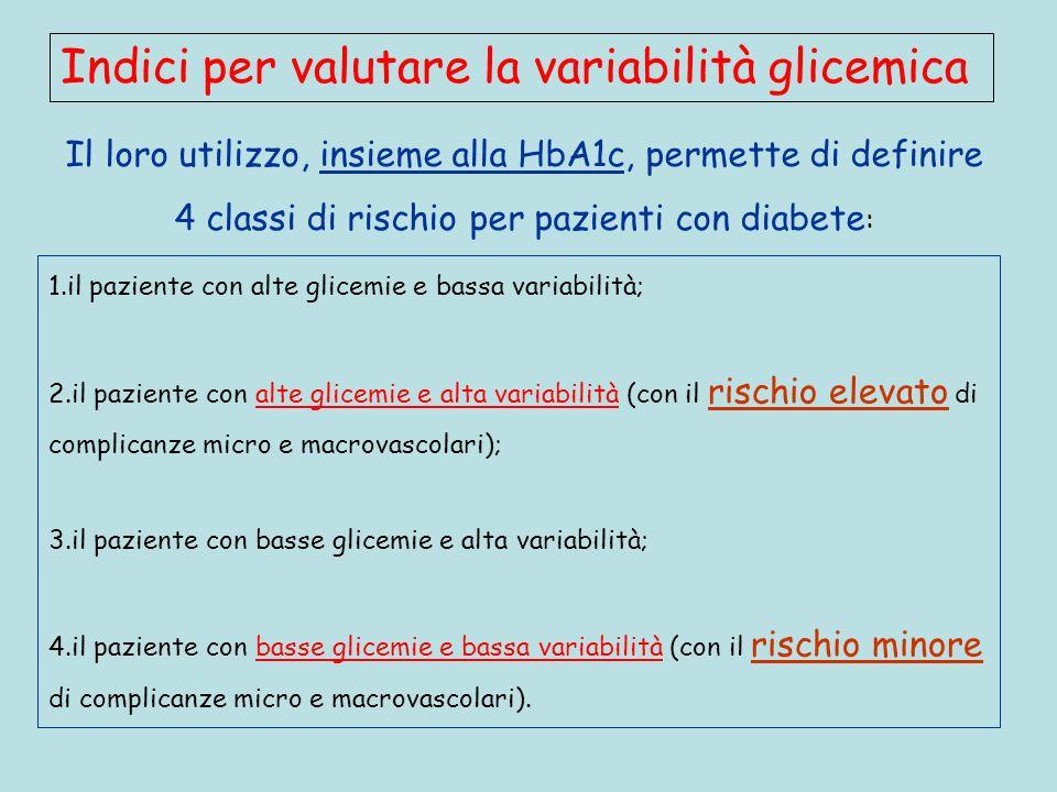 1.il paziente con alte glicemie e bassa variabilità; 2.il paziente con alte glicemie e alta variabilità (con il rischio elevato di complicanze micro e