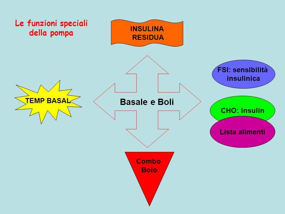 Basale e Boli TEMP BASAL INSULINA RESIDUA Combo Bolo CHO: Insulin Lista alimenti FSI: sensibilità insulinica Le funzioni speciali della pompa