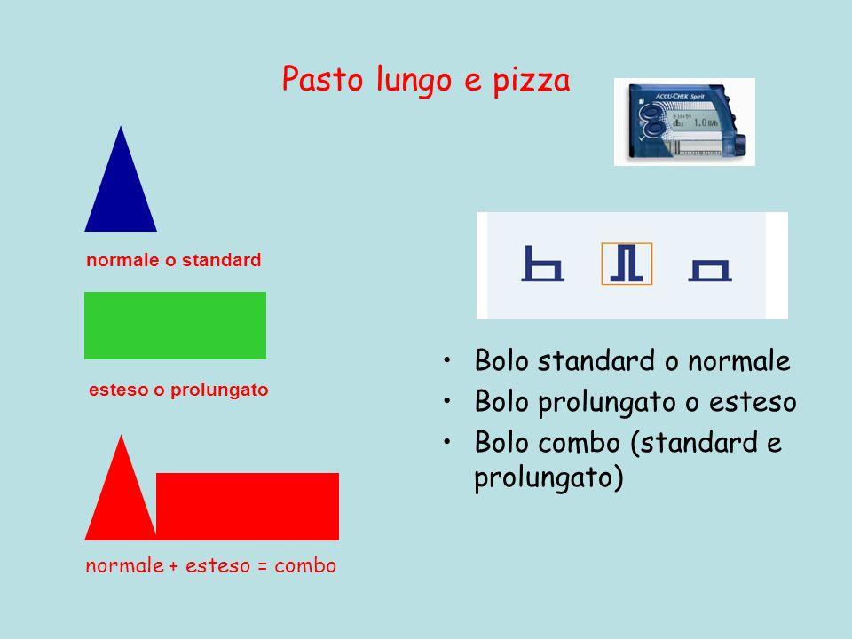 Pasto lungo e pizza Bolo standard o normale Bolo prolungato o esteso Bolo combo (standard e prolungato) normale + esteso = combo normale o standard es