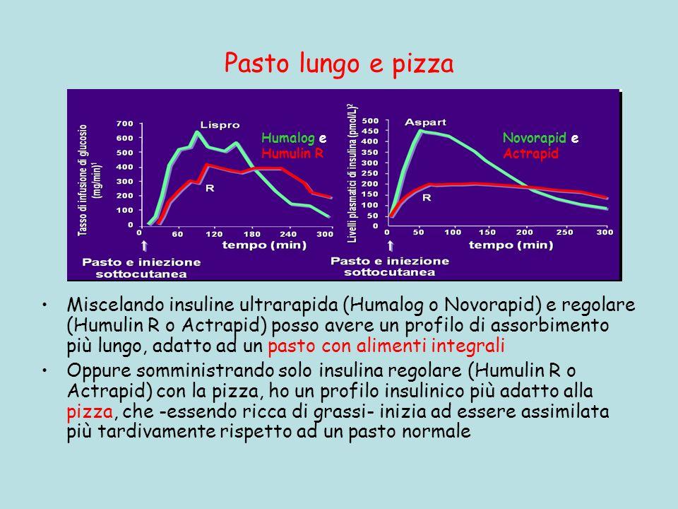 Pasto lungo e pizza Miscelando insuline ultrarapida (Humalog o Novorapid) e regolare (Humulin R o Actrapid) posso avere un profilo di assorbimento più