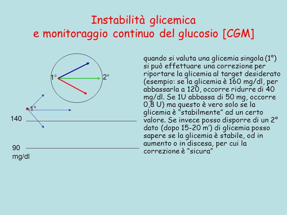 Instabilità glicemica e monitoraggio continuo del glucosio [CGM] quando si valuta una glicemia singola (1°) si può effettuare una correzione per ripor