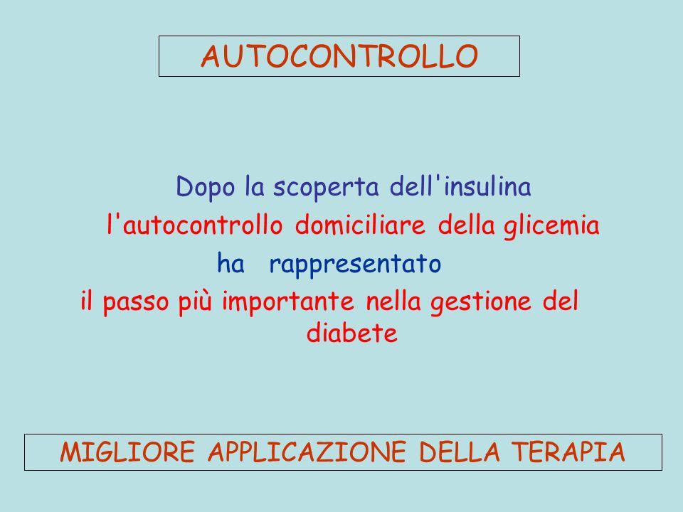 Dopo la scoperta dell'insulina l'autocontrollo domiciliare della glicemia ha rappresentato il passo più importante nella gestione del diabete AUTOCONT