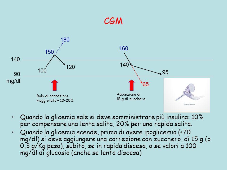 CGM Quando la glicemia sale si deve somministrare più insulina: 10% per compensare una lenta salita, 20% per una rapida salita. Quando la glicemia sce