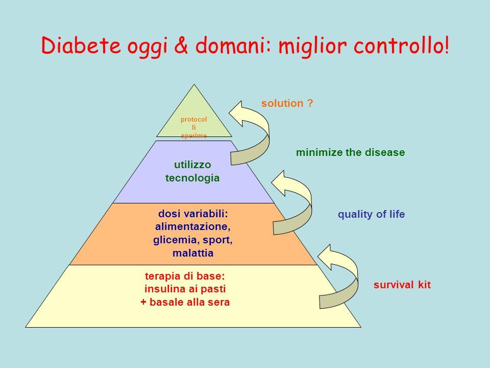 Diabete oggi & domani: miglior controllo! protocol li sperime ntali utilizzo tecnologia dosi variabili: alimentazione, glicemia, sport, malattia terap