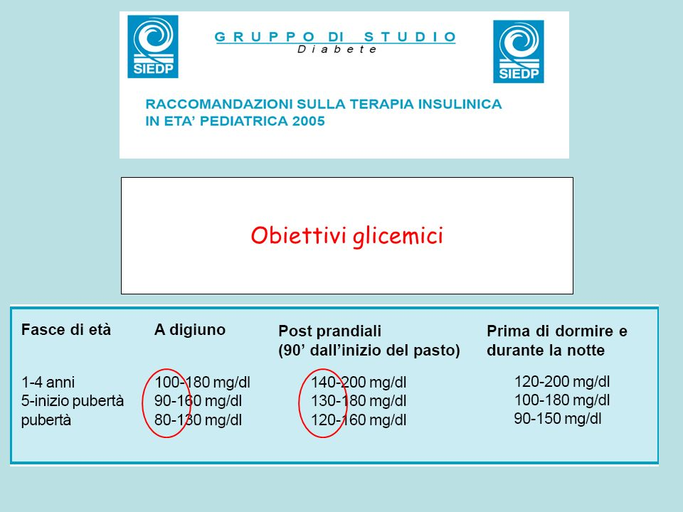 Instabilità glicemica e monitoraggio continuo del glucosio [CGM] quando si valuta una glicemia singola (1°) si può effettuare una correzione per riportare la glicemia al target desiderato (esempio: se la glicemia è 160 mg/dl, per abbassarla a 120, occorre ridurre di 40 mg/dl.