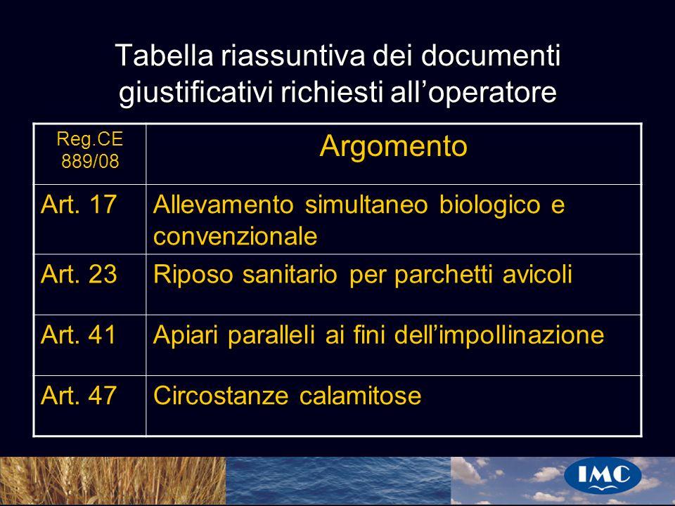 Sergio Benedetti Tabella riassuntiva dei documenti giustificativi richiesti alloperatore Reg.CE 889/08 Argomento Art. 17 Allevamento simultaneo biolog