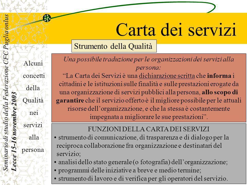Grazie per lattenzione Seminario di studio della Federazione CFC Puglia onlus Lecce 15-16 novembre 2003 Alcuni concetti della Qualità nei servizi alla persona