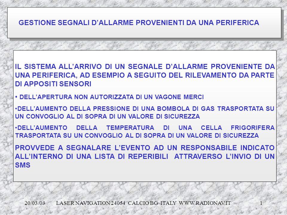 20/03/03 LASER NAVIGATION 24054 CALCIO BG ITALY WWW.RADIONAV.IT 1 GESTIONE SEGNALI DALLARME PROVENIENTI DA UNA PERIFERICA IL SISTEMA ALLARRIVO DI UN S