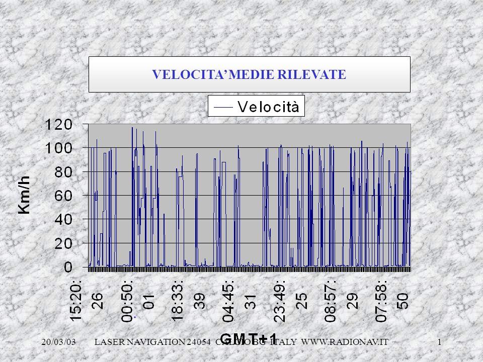 20/03/03 LASER NAVIGATION 24054 CALCIO BG ITALY WWW.RADIONAV.IT 1. VELOCITA MEDIE RILEVATE