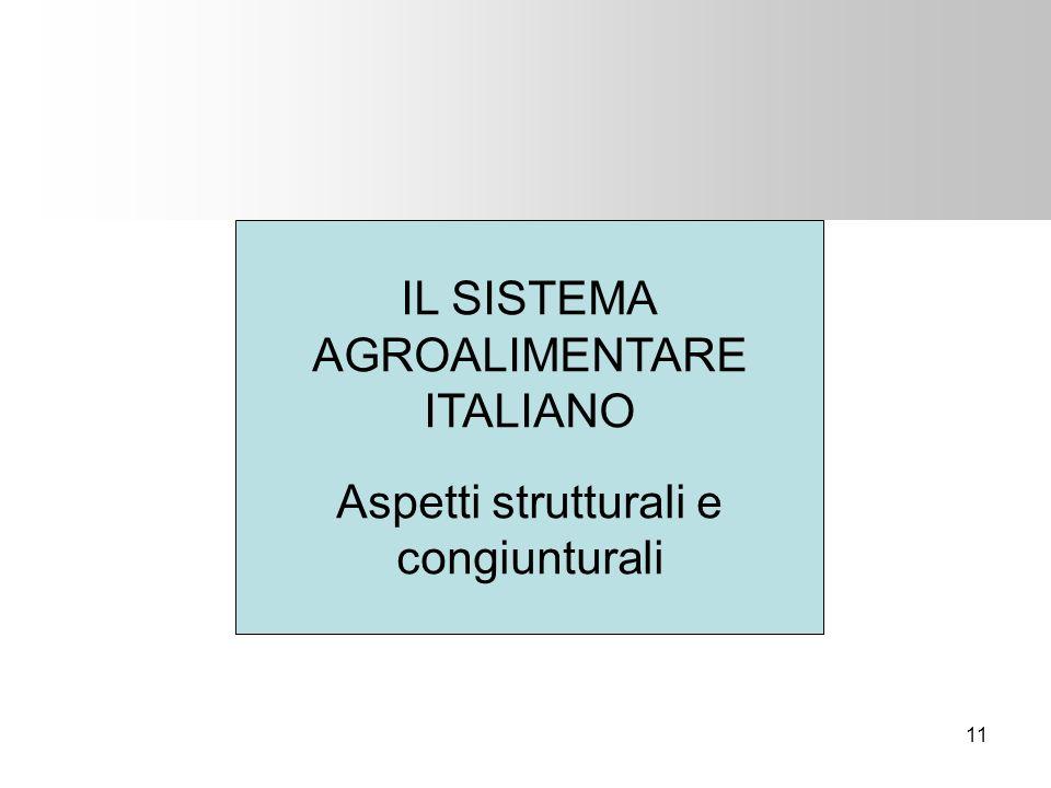 11 IL SISTEMA AGROALIMENTARE ITALIANO Aspetti strutturali e congiunturali